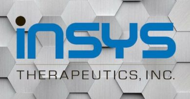 Insys Therapeutics Skyrockets on FDA Fast Track Designation